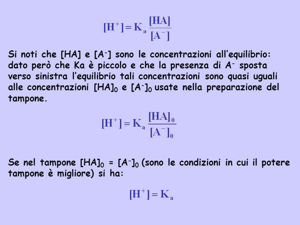 Si noti che [HA] e [A-] sono le concentrazioni all'equilibrio: dato però che Ka è piccolo e che la presenza di A- sposta verso sinistra l'equilibrio tali concentrazioni sono quasi uguali alle concentrazioni [HA]0 e [A-]0 usate nella preparazione del tampone.